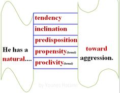 A natural tendency/inclination/predisposition/propensity/proclivity towards something.