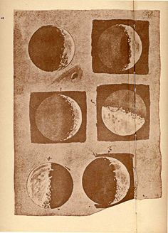 Galileo's sketches of the phases of the moon