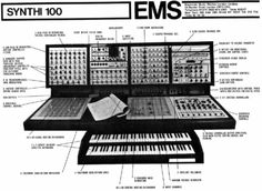 ems synth - Google Search