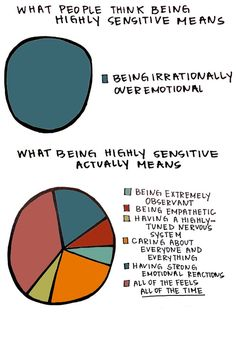 Being a Highly Sensitive Person (HSP) is a lot more complicated than people think.