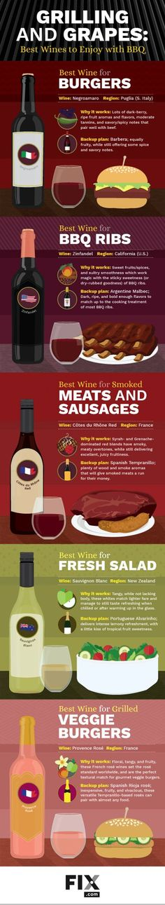 Grilling grapes best wine and barbecue food pairings matching infographic Krispy Kreme, Bbq Drinks, Beverages, Cocktails, Different Wines, Wine Down, Wine Guide, Wine Parties, Wine Cheese