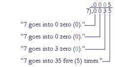Dividing whole numbers -- A complete course in arithmetic  Division at its easiest!!!!  **Pin this and you wont be sorry**