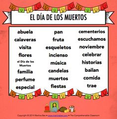 Oh, yes--you read that correctly! Looking for athrilling way to celebrate El Día de los Muertos in your Spanish classes? Why not play a round of STRIP BINGO?! It's not what you think.