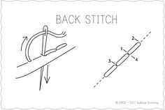 Sublime Stitching - Embroidery How To - Back Stitch