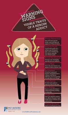 Warning Signs of Heroin Addiction
