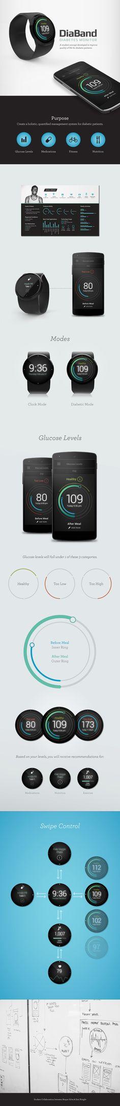 Diabetes Monitor on Behance
