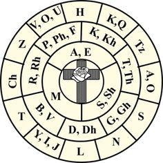 The Rose Cross Sigil Creator