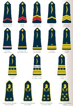 Forces Armées, Military Ranks, Wwii, Philippines, Algarve, Flags, Patches, Badges