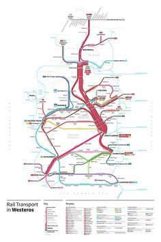 Et s'il y avait le train à Westeros ?
