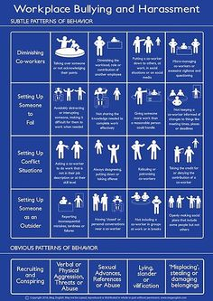 Workplace Bullying and Harassment Poster - UK/ Aus Version by MegEnglish Bullying And Harassment, Workplace Bullying, Hostile Work Environment, Environment Quotes, Bullying Quotes, Anti Bullying, Bullying Posters, Bullying Lessons, Teaching