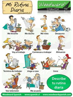 Daily Routines and Weekly Activities English Vocabulary. Typical daily activities at home and at work - Vocabulario en inglés de Rutinas Diarias Common Spanish Phrases, Spanish Grammar, Spanish Vocabulary, How To Speak Spanish, Teaching Spanish, Teaching English, Learn Spanish, Spanish Sayings, Spanish 1
