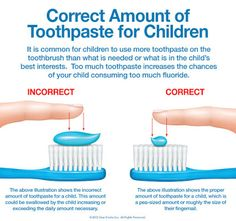 The correct amount of toothpaste for children. It is common for children to use…