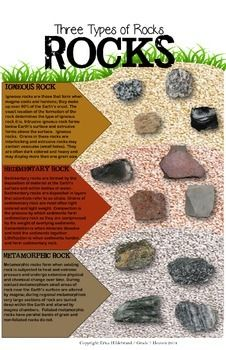 THREE TYPES OF ROCKS  poster This poster was made to accompany my Earth's Crust Unit -http://www.teacherspayteachers.com/Product/The-Earths-Crust-1044444 .   You can print it in 11 by 17 format on a color printer. $