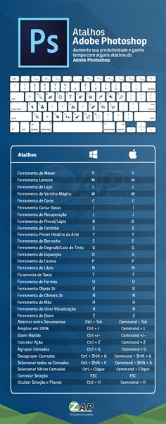 Infografico_Photoshop - My best design list