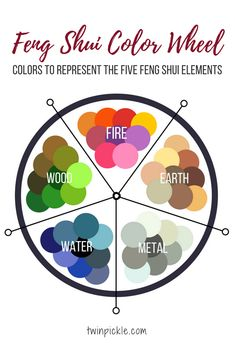 Feng Shui can improve the sleep quality and relationships in the home. Understand the energy of your house and learn how to Feng Shui your kid's room. Casa Feng Shui, Feng Shui Dicas, Consejos Feng Shui, Feng Shui House, Feng Shui Rules, Feng Shui Basics, Feng Shui Art, Feng Shui Habitacion, Feng Shui Colores