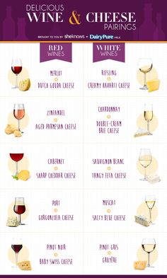 Use this easy guide to help match the perfect wine with the perfect cheese