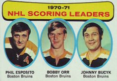 For sale topps hockey cards 1 nhl goals leaders phil esposito bobby hull johnny bucyk hall of fame boston bruins chicago black hawks emorys memories. Bobby Hull, Bobby Orr, Pens Hockey, Hockey Cards, Hockey Stuff, Phil Esposito, Hockey Shot, Boston Bruins Hockey, New England Patriots Football