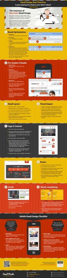 Email-design-best-practices.jpg (960×3970)