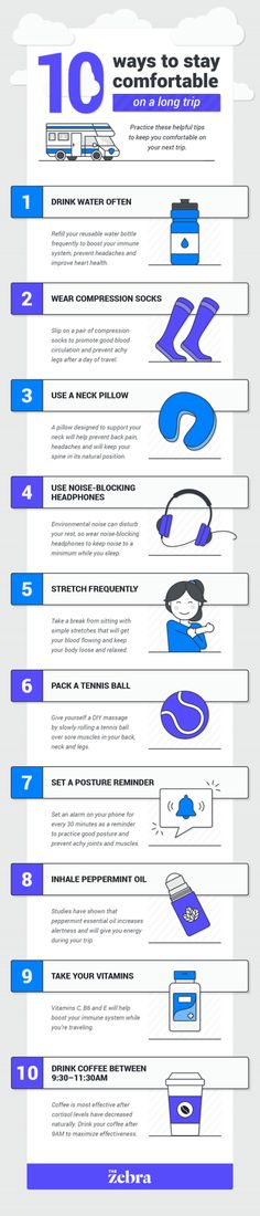 Don't let pain stop you from making travel plans. Instead, use the genius chronic pain management tips from this travel infographic. Free Travel, Travel Tips, Travel Hacks, Going On A Trip, Chronic Pain, Holiday Travel, Trip Planning, Infographic, How To Plan