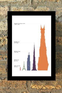 LORD of the Rings Tower Fortress of Sauron Mordor Hobbit Poster Print Willis Big Ben Eiffel Burj Khalifa Wall Art House Apartment