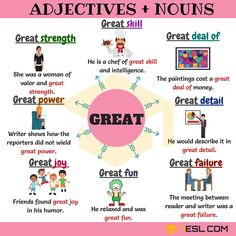 Adjectives and Nouns! Big list of adjective noun combinations in English with examples. Learn these adjective + noun collocations to hep your English sound more fluently and naturally. English Prepositions, English Adjectives, Nouns And Adjectives, English Idioms, English Phrases, Learn English Words, English Lessons, English Study, Advanced English Vocabulary