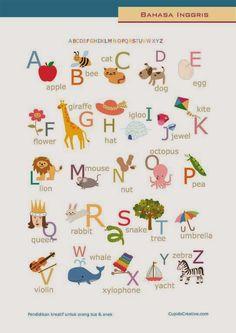 poster anak, belajar huruf/alfabet bahasa inggris, nama benda untuk anak