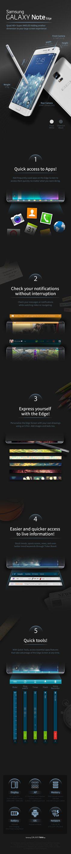 Infographie : quel est lintérêt du Samsung Galaxy Note Edge ?