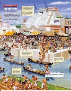 Life in the Aztec Market - Bing Images Ancient Aztecs, Ancient Civilizations, Ancient Egypt, Ancient History, Conquistador, Aztec Empire, Aztec Culture, Aztec Warrior, Aztec Art