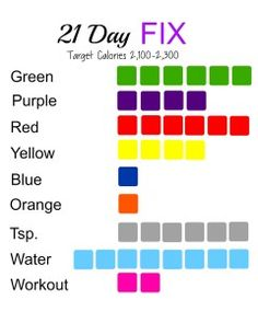 2100-2300 Calorie meal plan 21 day fix | 21 Day Fix ...