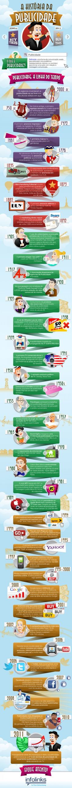My friends over at Infolinks have created a cool infographic on the history of advertising. It is a brief history/timeline of advertising and its evolution. Marketing Digital, Marketing Mail, Marketing En Internet, Guerilla Marketing, Content Marketing, Online Marketing, Social Media Marketing, Business Marketing, Marketing Communications
