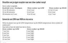 Omrekenhulp Slowcooker naar Oven - De Dagelijkse Kost Healthy Slow Cooker, Slow Cooker Recipes, Multicooker, Mini Desserts, One Pot Meals, Cooking Tips, Food And Drink, Healthy Recipes