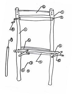 Mountainman's Mantra: The Viking Weaving Loom
