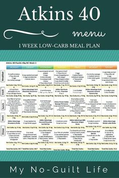 There's new meal kits to help you follow the Atkins 40 meal plan. Chek it out! The kit is delicious, nutritious, and filling- you won't be hungry! Tips for planning your first week menu when you start the low-carb life. Atkins will help you become successful with weight loss by changing the way you eat. Recipes | Success | Phase 1 | Meal Kit
