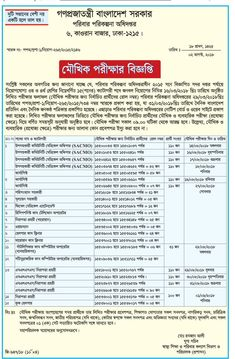 District Family Planning Office, Kawran Bazar Viva Test Exam Date, Time and Seat Plan Test Exam, Job Circular, Family Planning, Dating, How To Plan, Quotes
