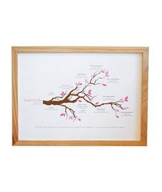 Family Tree Print  If you've exhausted the obvious gifts (flowers, candles, chocolates), branch out with this framed custom family tree, featuring leaves representing different family members. (Available in 38 different colors.) You can even add a quote—a family motto, favorite tradition, or poem—along the bottom to further personalize the print.