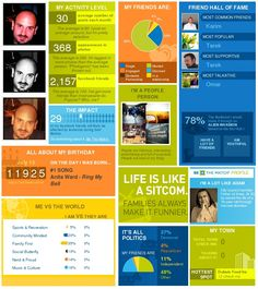 worth read, book worth, style, strands, social media, social strand, infograph, socialmedia, thing