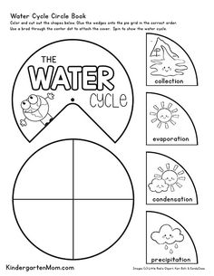 Free Water Cycle Printables for Kids. Create this free circle book.