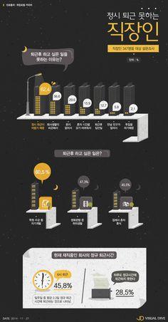 직장인들이 퇴근 후 자기시간을 갖지 못하는 이유 [인포그래픽] #AfterWork / #Infographic ⓒ 비주얼다이브 무단 복사·전재·재배포 금지