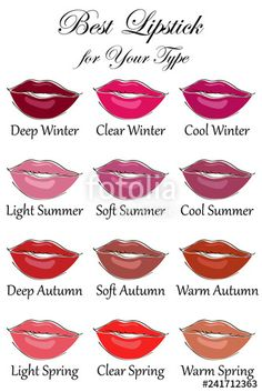 Best lipstick colors for all types of appearance. Seasonal color analysis palette for Winter, Spring, Summer and Autumn | Buy Photos | AP Images | DetailView Best Lipstick Color, Best Lipsticks, Lipstick Colors, Seasonal Color Analysis, Season Colors, Seasons, Palette, Autumn, Buy Photos