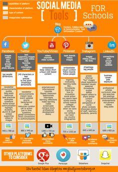 social-media-for-schools_tolisano_4
