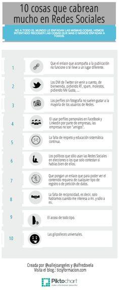 10 cosas que cabrean mucho en Redes Sociales by Alfredo Vela Zancada via slideshare