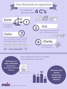 INFOGRAPHIC: How Diamonds Are Appraised