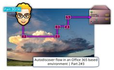 Autodiscover flow in an Office 365 environment | Part 2#3 | Part 30#36 - http://o365info.com/autodiscover-flow-in-an-office-365-environment-part-2-of-3-part-30-of-36/