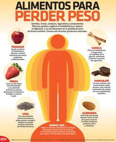 Entérate de cuales son los 6 alimentos que si los consumes te ayudan a perder peso. #Infographi