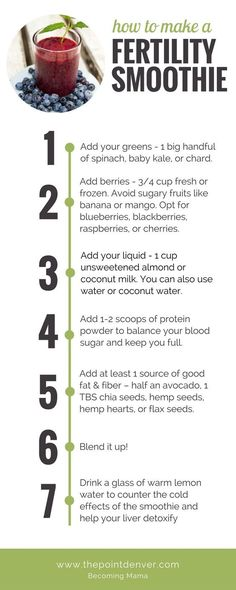 How to Make a Fertility Smoothie - Detoxify your body, Boost your ability to Conceive!