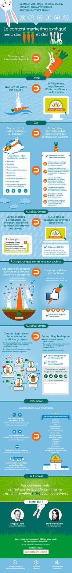 Contenus web, blog et réseaux sociaux : comment bien communiquer pour fidéliser votre public ?