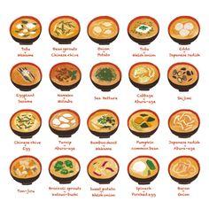 Types of Ramen