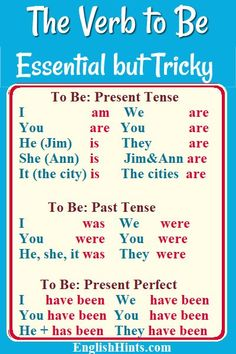 Learn English 740560732461749033 - You can't speak English without the verb to be. This handy guide to all its forms can help you use it correctly. Source by nextstepenglish English Grammar Rules, Teaching English Grammar, English Verbs, English Vocabulary Words, English Phrases, English Language Learning, French Language, German Language, Teaching Spanish