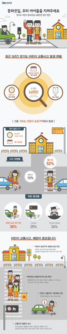 경기연구원 어린이교통안전 인포그래픽
