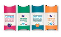 """Interesting concept """"low carbon"""" ingredients. Would this induce you to buy or not?"""